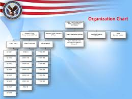 Vha Organizational Chart 2017 76 Detailed Department Of Veterans Affairs Organizational Chart