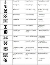 Adinkra Symbols Chart 3 African Symbols Adinkra Symbols