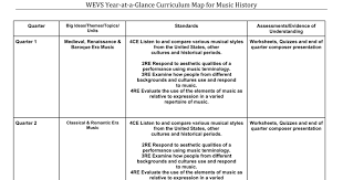 Music History Year-At-A-Glance Curriculum Map by Quarter - Google Docs