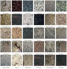 genial sample granite kitchen countertops samples