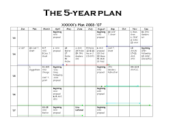 5 year career plan example 28 images of five year plan template sample bfegy com