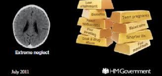 نتیجه تصویری برای Brain Life poverty