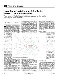 Impedance Matching And The Smith Chart The Fundamentals