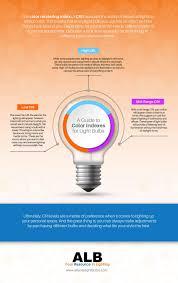 Light Bulb Levels A Guide To Color Indexes For Light Bulbs Atlantalightbulbs Com