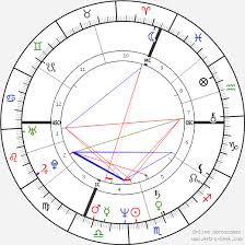 Bill Gates Birth Chart Bill Gates Birth Chart Horoscope Date Of Birth Astro