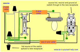 light switch to outlet wiring diagram wiring diagrams adding a hot receptacle to 3 way switch circuit switch controlled outlet wiring diagram also multiple light together house
