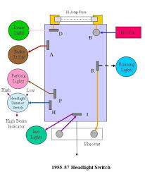 1999 ford f350 headlight switch lights decoration F350 Lighting Diagram 74 ford truck headlight switch wiring ford get free image about ford truck enthusiasts forums Simple Lighting Diagrams