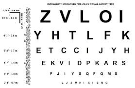 Eyesight Test Chart Online Prototypic Handheld Snellen Chart Distance Rosenbaum Chart