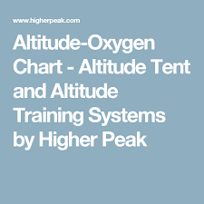 Higher Peak Altitude Chart Altitude Oxygen Chart Altitude Tent And Altitude Training