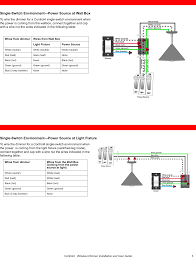 ldz1011 ldz 101 x controllable dimmer user manual wirelessdimmer fm page 3 of ldz1011 ldz 101 x controllable dimmer user manual wirelessdimmer fm