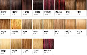 Trying To Find A New Weave But Dont Know What Color To