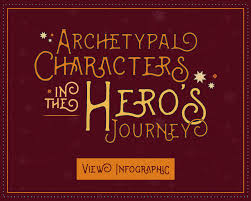 Archetypal Characters In The Heros Journey Infographic Ppu