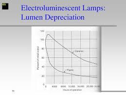 Light Sources Iesna Ed 150 Module Ppt Video Online Download