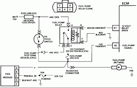 chevy s fuel pump wiring diagram wiring diagram 1991 chevy s10 blazer fuel pump wiring diagram