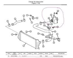 similiar dodge sprinter van belt diagram keywords fuse box diagram on mercedes sprinter van serpentine belt diagram