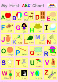 Alphabet Chart Pdf Download Kids Educational Website Kids Builder