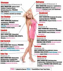 effects of toxic cosmetics on your body