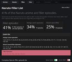 Naruto Without Fillers - What Is This About Naruto Shippuden Being Filler  Naruto Amino : Today i'll guide you so you can watch naruto the right way.  ~ Kristianw-grand