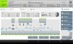 Hmi User Interface Design Hmi Project Concept 1 Interface Design User Interface