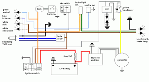 basic motorcycle wiring diagram wiring diagram an motorcycle wiring diagram diagrams
