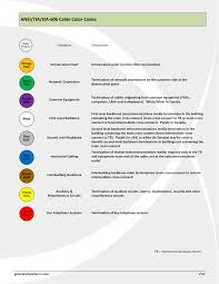 component wire color standards cabling cable colors and purpose automotive wiring color standards at Wiring Color Standards