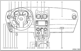 instrument panel illustrated table of contents nissan rogue instrument panel