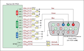 vga to rca wiring diagram on vga images free download wiring diagrams Av Wiring Diagram vga to rca wiring diagram 12 hdmi to vga converter circuit diagram pc s video av rca to vga wire diagram av wiring diagram software