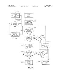 Sunbeam electric blanket wiring diagram circuit and schematics diagram