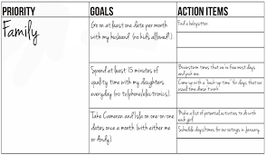 Goal Setting Template Free Printable Goal Setting Worksheet And Instructions New Leaf 21
