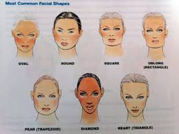 Square Face Shape Hairstyles The Bloomin Couch The Best Haircut For Your Face Shape