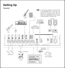 wiring diagram for live sound wiring diagram value live pa wiring diagrams wiring diagram wiring diagram for live sound