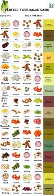 Salad Dressing Chart Need Salad Recipes This Chart Shows All The Topping Combos