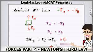 fb mcat physics forces