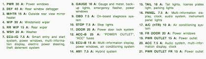 fuse box for 2008 toyota prius circuit connection diagram \u2022 2007 toyota prius fuse box diagram toyota prius fuse block diagram diy wiring diagrams u2022 rh newsmoke co 2007 toyota tacoma fuse