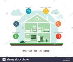 Green Technology House Design Green Living And Sustainability Tips Make Your Home Eco