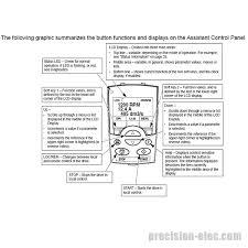 abb vfd wiring diagram wiring diagram schematics baudetails info abb vfd control wiring diagram nodasystech com acs550 u1 031a 2 7 5 hp abb vfd
