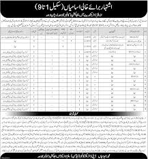 govt jobs in directorate of education colleges lahore punjab new related govt jobs in directorate of education