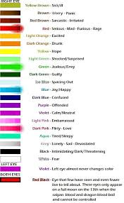 Anime Eye Color Meaning Chart Color Chart In 2019 Anime Eyes Eye Color Anime