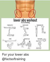 Lower Abs Workout Ofactsoftraining Lying Legraise Reverse Crunch Bench Ab V Ups