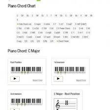 8notes Piano Chord Chart C Piano Chord Piano Chord Chart 8notes 34m2m2q9dzn6