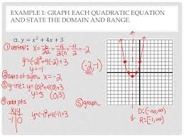 4 example 1 graph each quadratic equation and state the domain and range