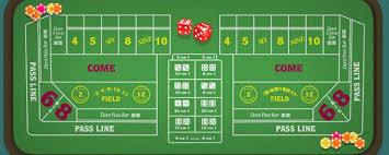 Craps Odds Chart What Is The Iron Cross Strategy In Craps