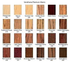 Varathane Classic Wood Stain Color Chart Varathane Stain And Poly Colors Blackrifle Co