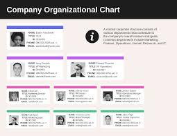 Modern Org Chart Modern Organizational Flow Chart Template