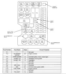 2002 isuzu trooper fuse box diagram basic guide wiring diagram \u2022 2002 Chrysler 300M Wiring Diagram at 2002 Isuzu Trooper Wiring Diagram For Fuel Pump