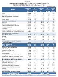 Los Presupuestos Generales Del Estado 2017 De Un Vistazo Pensiones