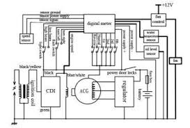 atv wiring diagram 50cc atv wiring diagrams