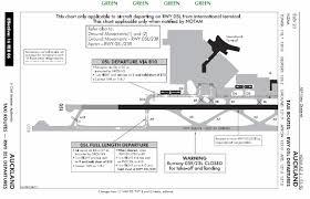 New Zealand Aviation Charts Aeronautical Chart Aviation Glossary