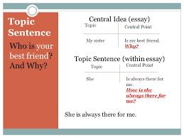 synthesis essay ideas best english essay topics narrative  thesis statement for comparison essay best business school essays essay proposal outline friendship essay topic sentence