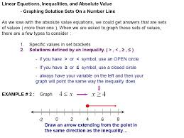17 linear equations inequalities and absolute value graphing solution
